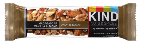 Snacks like KIND bars help set consumer expectations for acceptable levels of sugar, fiber, and protein