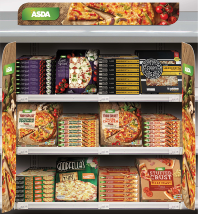 Design strategy: supermarket own label