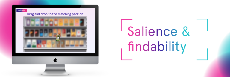 Salience and Findability